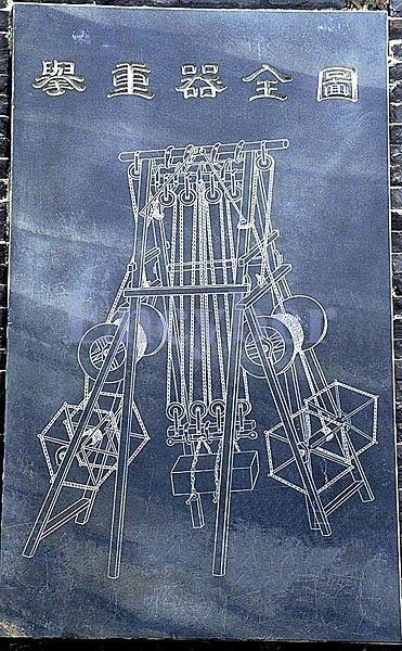 거중기 전도. 독일인이 지은 기기도설(奇器圖說)에 실린 서양의 기구를 보고 정약용이 고안한 기구이다. 수원의 화성을 축성하는데 필요한 석재를 운반하는데 사용하였다. 두산세계대백과사전 사진