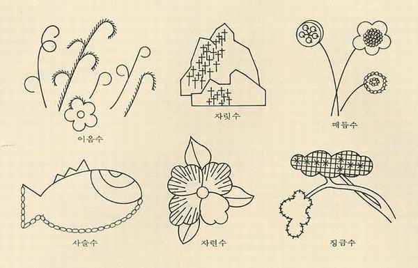 자수의 기법. 한국민족문화대백과사전 사진